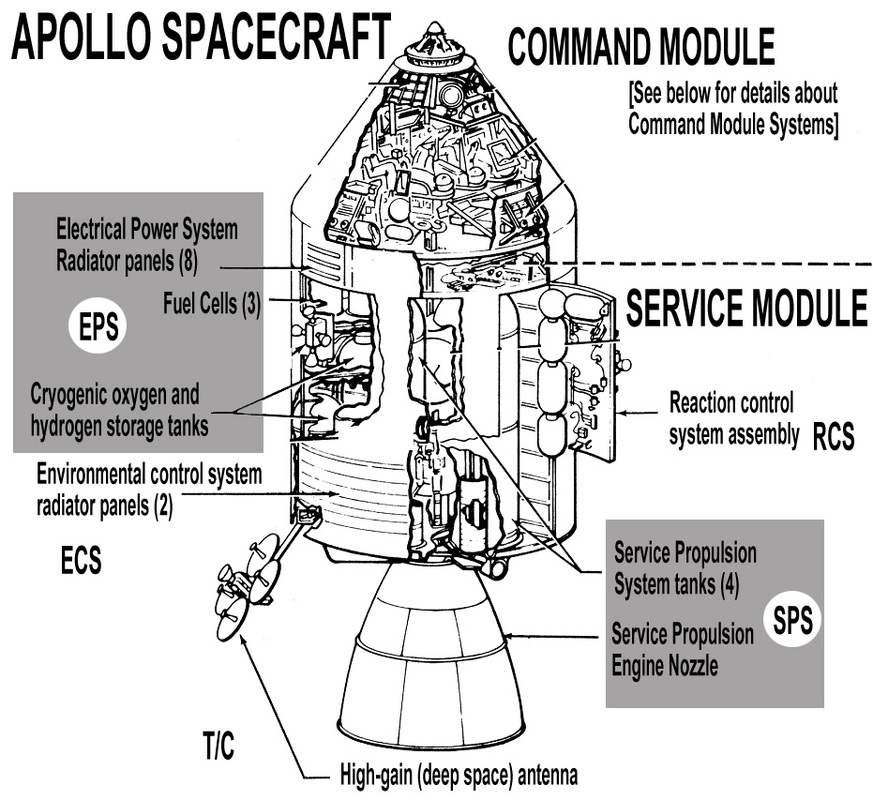 what made apollo 13 a  u0026quot successful failure u0026quot